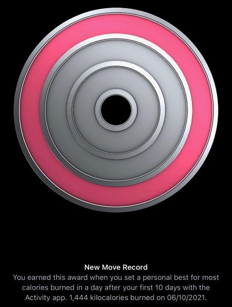 Move Record 6th Oct 2021